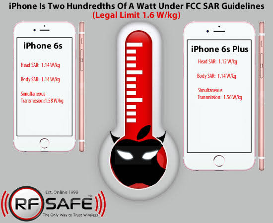 How to check SAR (Radiation) value of mobile phone 5